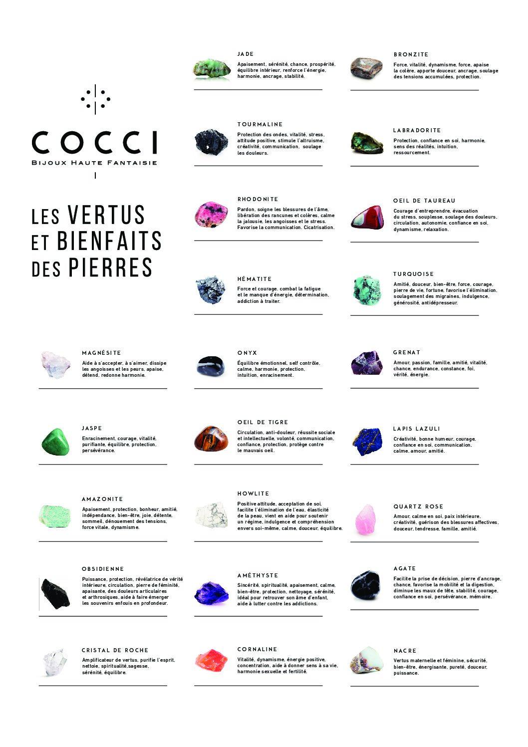 Les Pierres Du Bien être : pierres, être, VERTUS, BIENFAITS, Cocci, Bijoux, E-shop