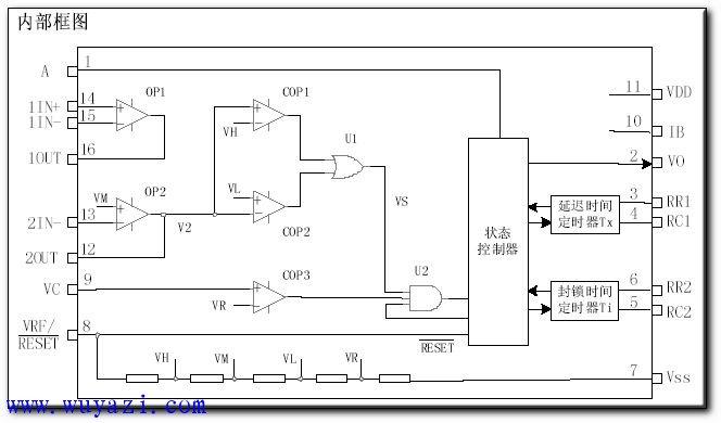紅外熱釋電處理晶元BISS0001應用資料 | 研發互助社區