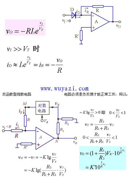 對數和指數運算電路 | 研發互助社區