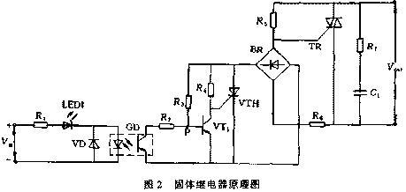 固體繼電器SSR | 研發互助社區