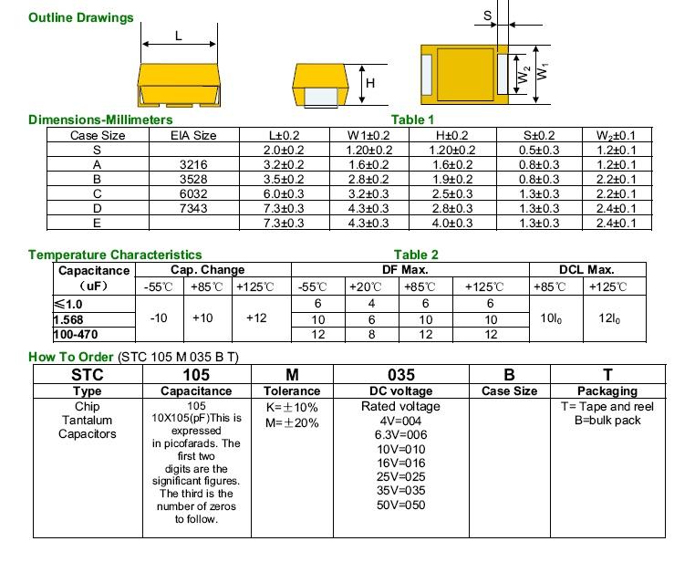 鉭電容封裝規格表 | 研發互助社區