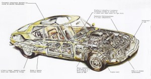 Secciones o vista interior (Cutaways) | COCHES CLASICOS