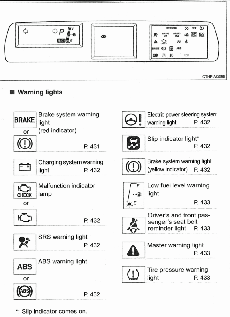 Toyota yaris warning lights meaning lightneasy toyota alert symbols image collections symboleanings buycottarizona Choice Image