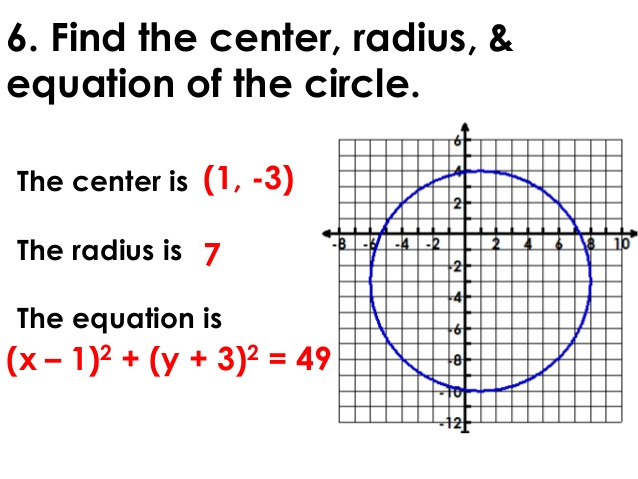Write The Standard Form Of The Equation Of The Circle With