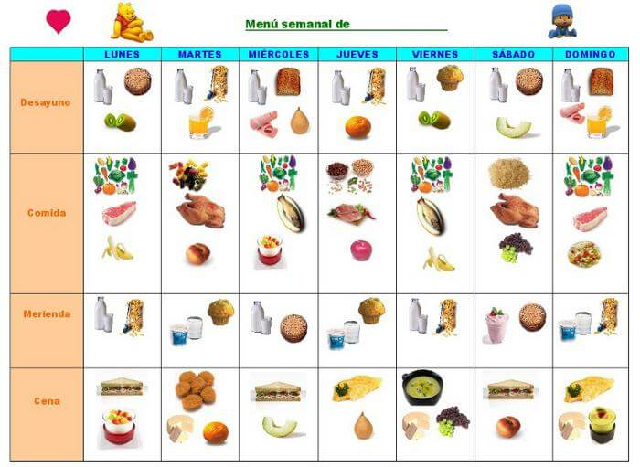 Cómo organizar un menú semanal modificable