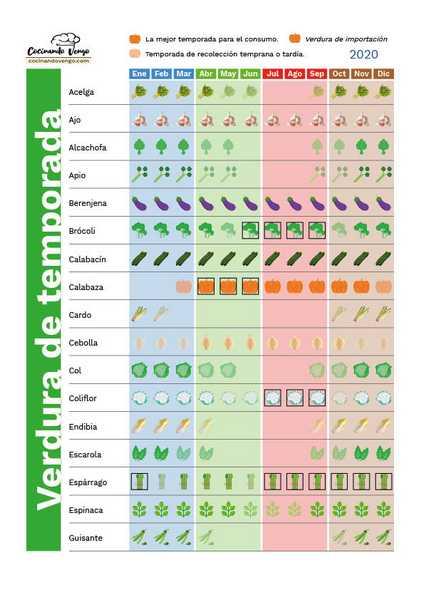 Calendario Frutas y verduras 2019 - 3 de 4