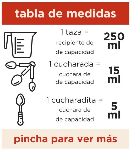 Tabla de medidas en tazas, cucharadas y cucharaditas