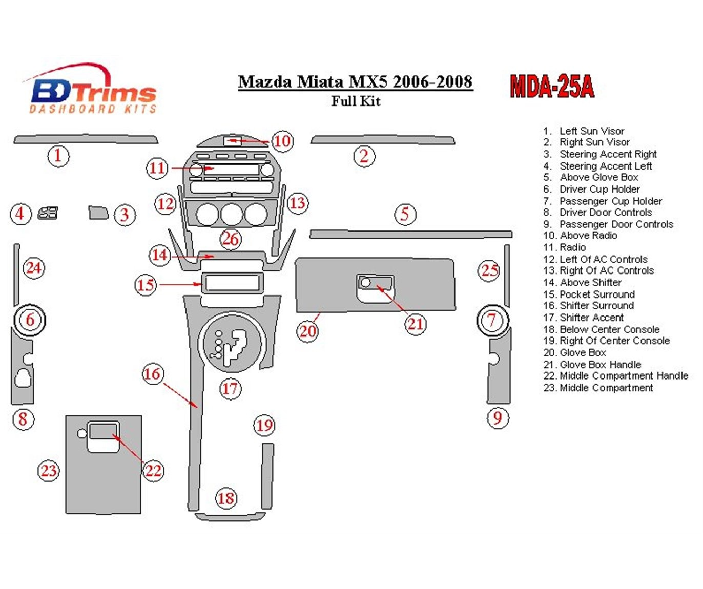 Mazda Miata 2006-2008 Full Set Interior BD Dash Trim Kit