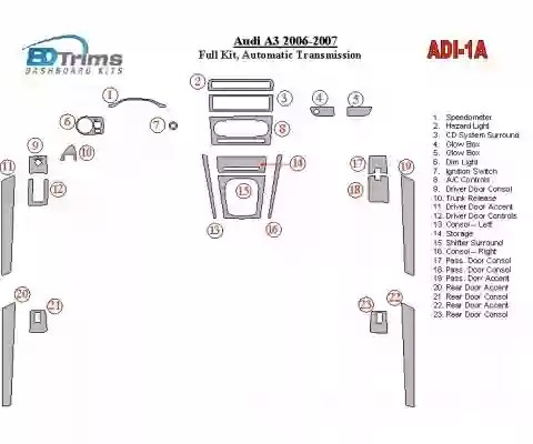 Audi A4 2000-2001 Full Set, Automatic Gearbox Cruscotto BD