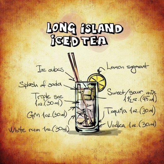 長島冰茶 -長島冰茶示意圖