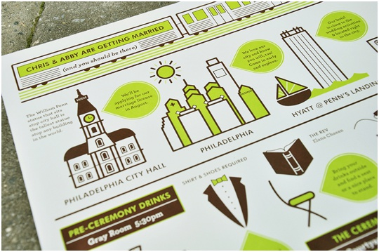 Wedding Invitation Infographic