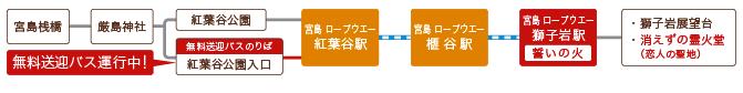 スクリーンショット 2014-11-02 15.35.21