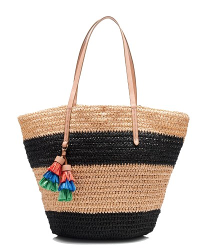 Ultimate Straw Beach Bag Guide | COCOCOZY