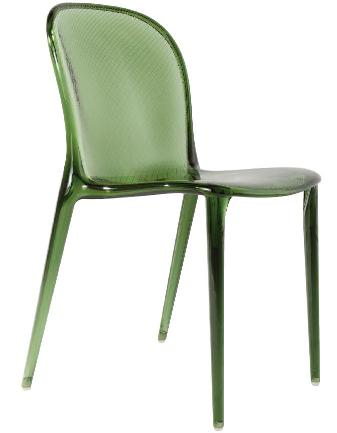plastic see through chair braided pads cheap to chic transparent style the best clear chairs cococozy green polycarbonate from weego home