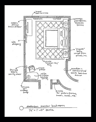 Modernist Floor Plan as well Sofa Autocad Block also How To Design A Living Room Layouts With Modern Home Design Style moreover Best Feng Shui Floor Plans additionally Standard Height Of Office Desk. on sectional sofa bed for small rooms