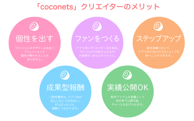 coconets_03_20191216