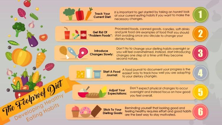 intermittent diet Crescendo Fasting