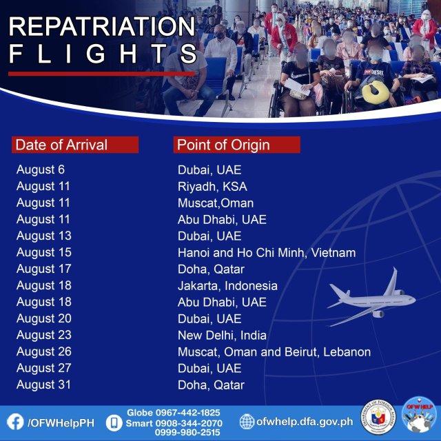 Schedule of DFA repatriation flights for August 2021