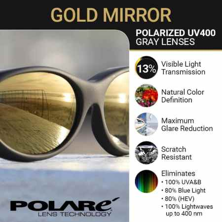 Gold Mirror Lenses for Fitover Sunglasses
