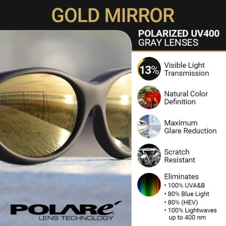 Polarized Gray Lens with Gold Mirror