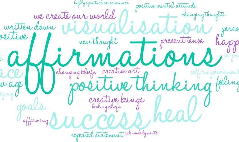 Affirmations Word Cloud