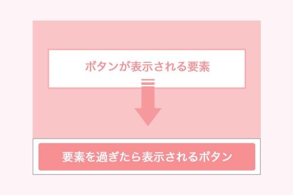 サイト制作
