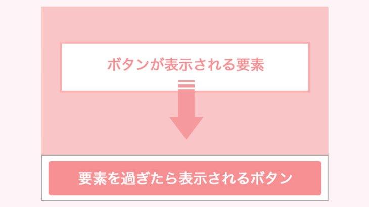 特定の要素までスクロールしたら表示される固定ボタン