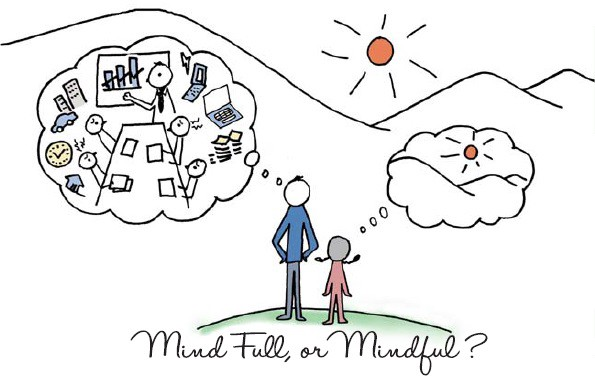 mindful ebeveynlik