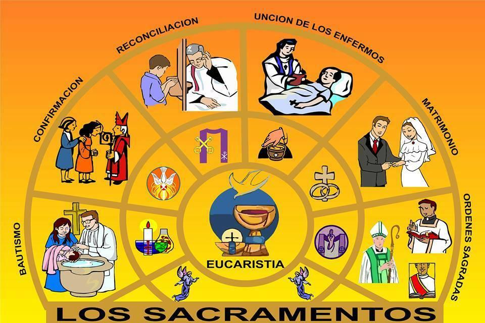 Ley De Los 7 Sacramentos Dios La De
