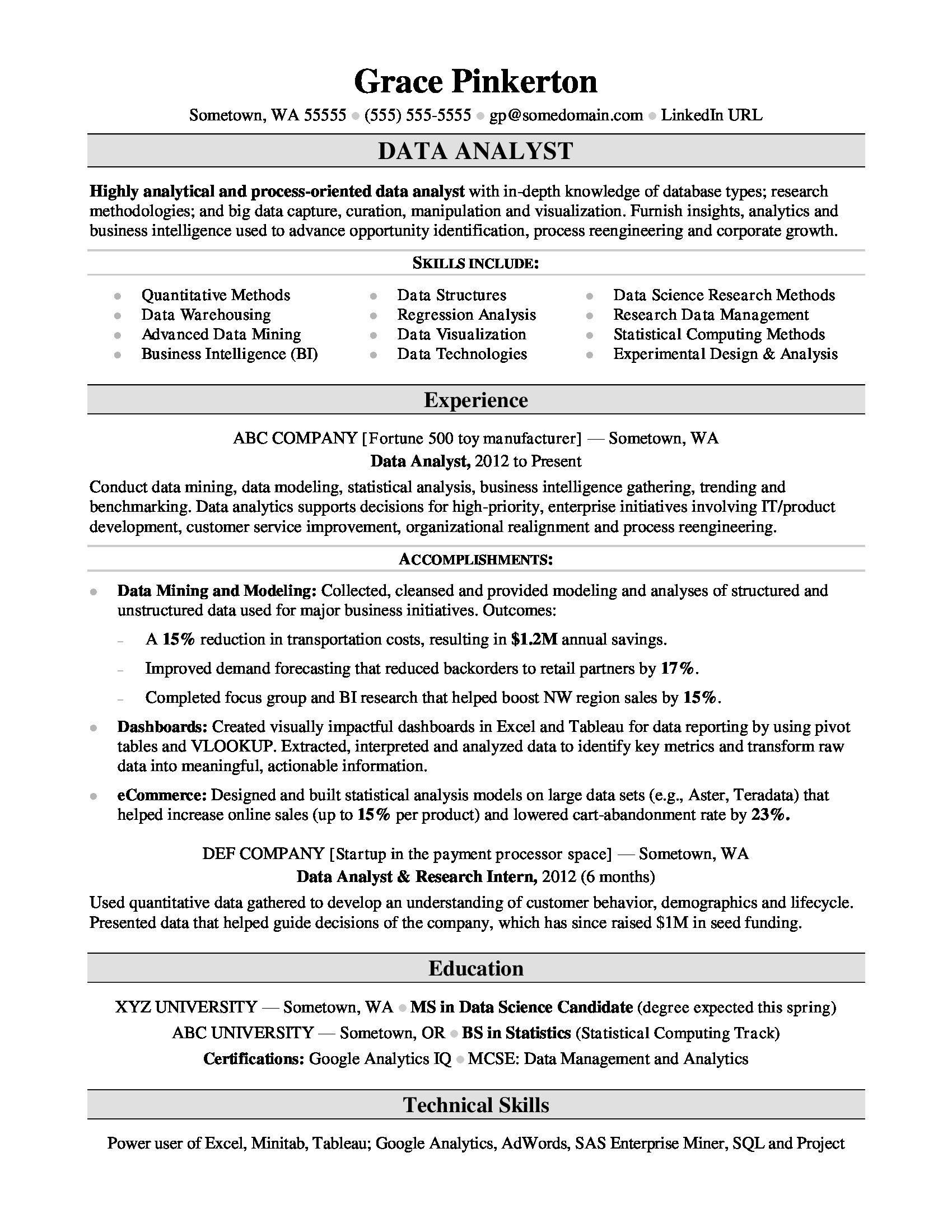 resume profile examples analyst