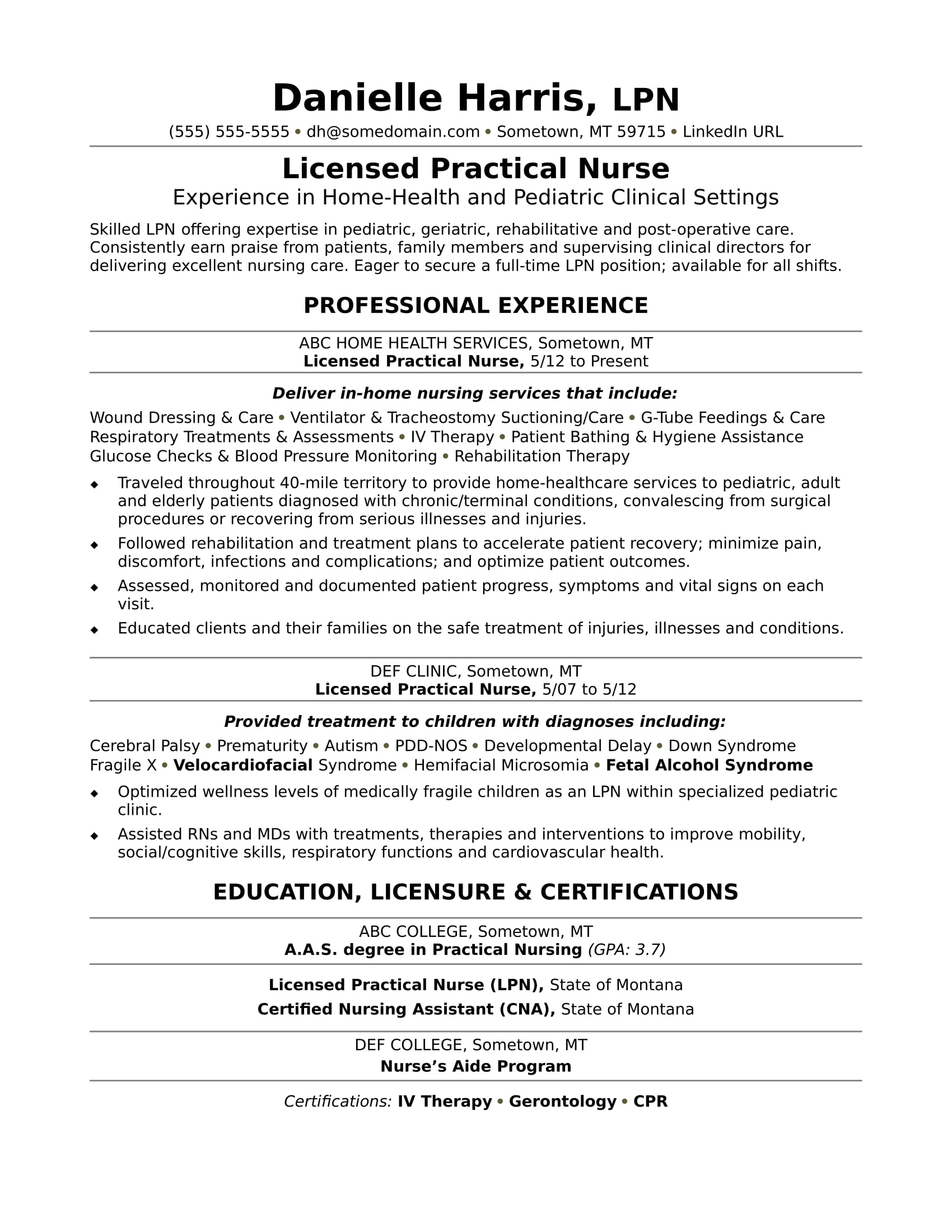 Lpn Resume Template Free Licensed Practical Nurse Resume Sample Monster