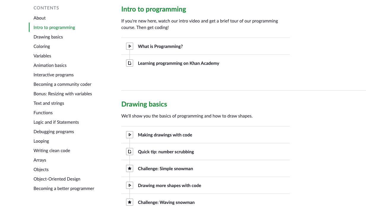 Khan Academy User Interface