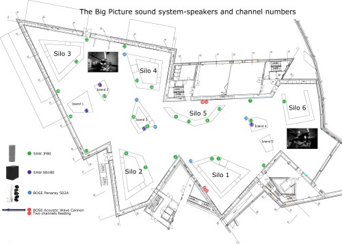 small resolution of big picture show speaker plan