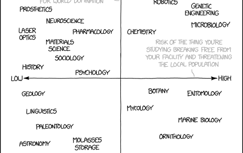 Comic: The risks of academic research