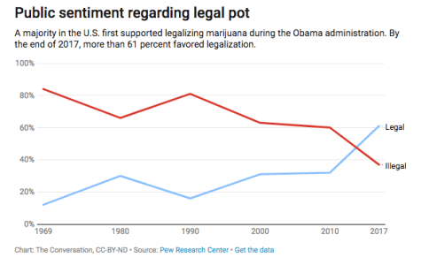 How the federal war on pot could speed up marijuana legalization nationwide