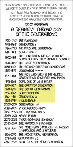 Comic: The definitive generation labels
