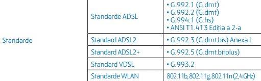 Standarde router Telekom