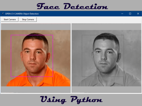 Face Detection in Python with Source Code