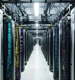 introducing data center fabric the next generation facebook data center network facebook code [ 1800 x 1080 Pixel ]