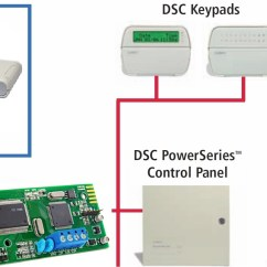 Dsc Alexor Wiring Diagram Molex To 6 Pin Powerseries Pk5500 Alarm Keypad 50