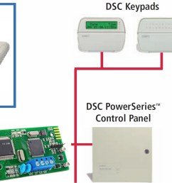 dsc keypad wiring diagram 1 source dsc alarm panel [ 1414 x 884 Pixel ]