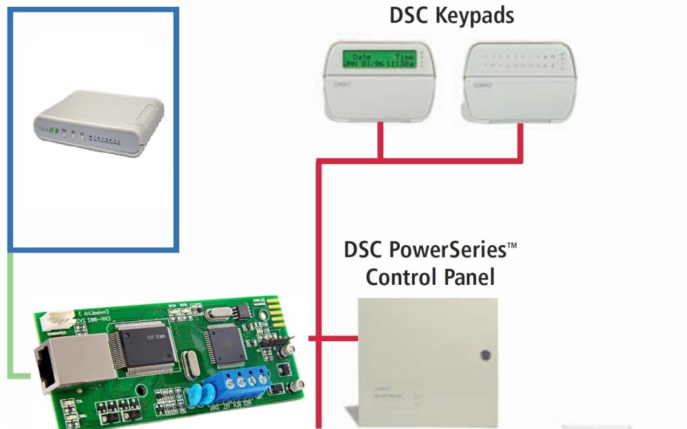 medium resolution of dsc keypad wiring diagram 1 source dsc alarm panel