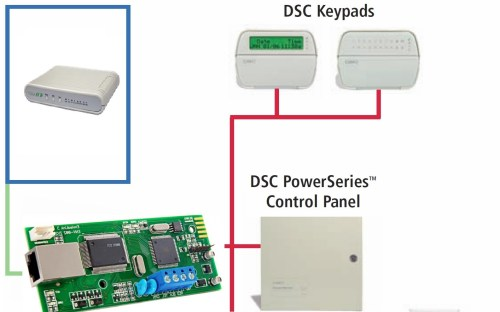 small resolution of dsc keypad wiring diagram 1 source dsc alarm panel