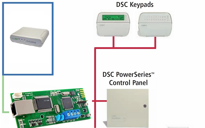 dsc pc1550 wiring diagram painless 65 mustang security system 1550 schematic pc1864 climate control diagrams alarm panelthe plug
