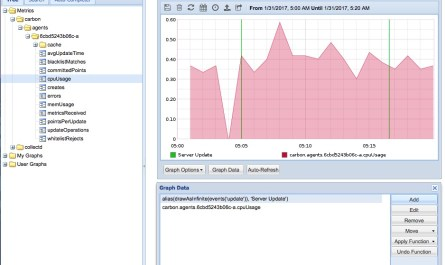 graphite-render-events-with-cpu