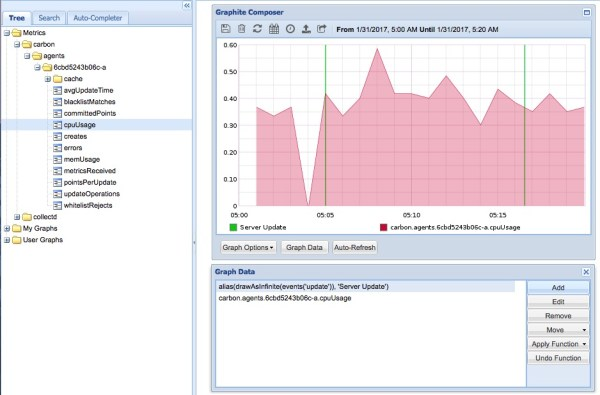 Graphite: render events with CPU metrics