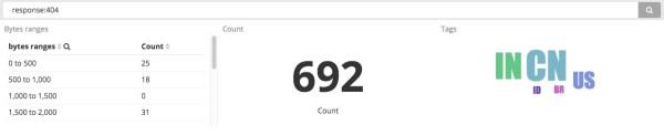 Kibana: dashboard search