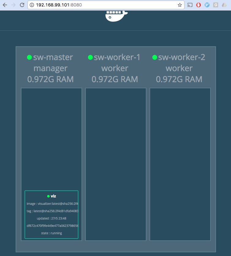 visualizer: one service