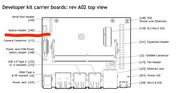 Jetson Nano rev A02 top view