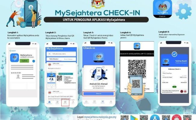 Nsc Sops Moot Mysejahtera App For Contact Tracing Codeblue